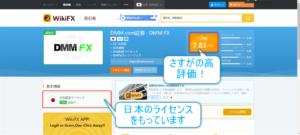DMMFX WikiFX ライセンスDMM