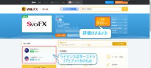 SVOFX WikiFX ライセンス