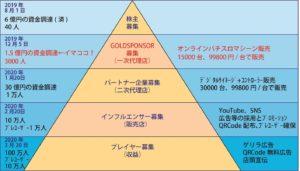 TGRLAND ロードマップ1